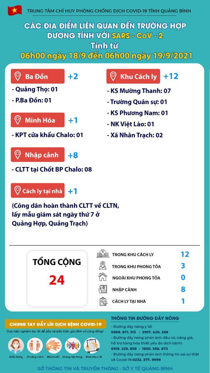 24 giờ qua, Quảng Bình có 102 bệnh nhân Covid-19 xuất viện