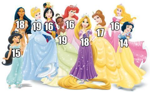 Disney gây sốc khi lần đầu để bé gái lồng tiếng công chúa