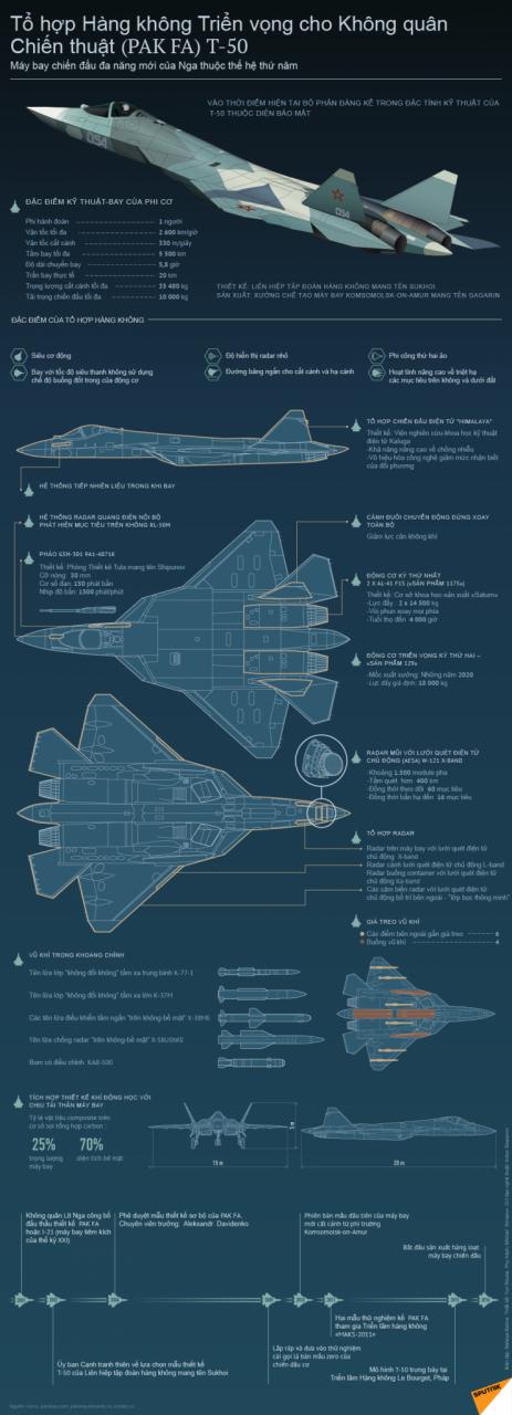 Hai nguyên mẫu PAK FA T-50 sắp 'xuất đầu lộ diện'