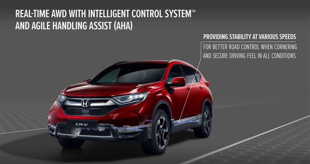 Honda CR-V 2019 bản châu Âu đạt tiêu chuẩn an toàn cao nhất