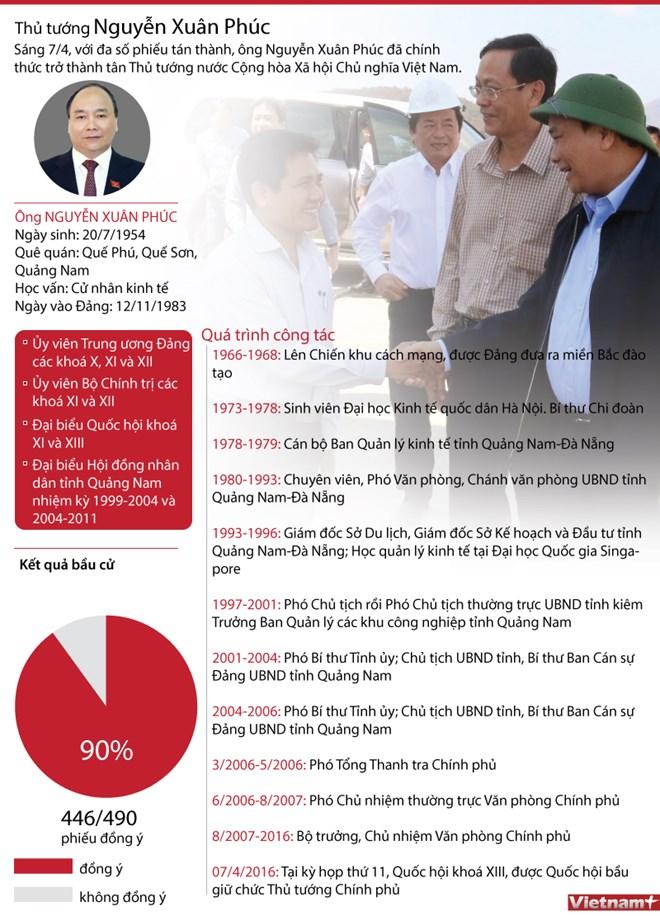 [Infographics] Tiểu sử tân Thủ tướng Chính phủ Nguyễn Xuân Phúc