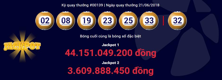 Vé Vietlott trúng giải Jackpot 1 hơn 44 tỷ đồng được bán ở Quảng Bình